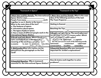 McGraw Hill Wonders Grade 2 Unit 6 Week 3 EDITABLE READING-WRITING LESSON PLAN
