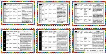 McGraw-Hill Wonders Grade 2 Units 1-6 Reading/Writing Booklets Bundle NO PREP