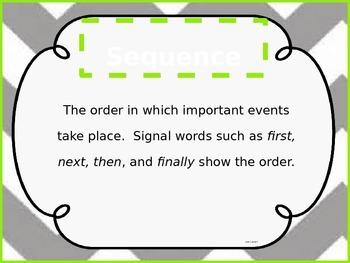 McGraw Hill Wonders Grade 3 Comprehension Skill Posters - Editable