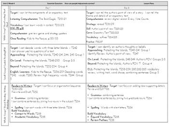 McGraw Hill Wonders Grade 3 Unit 2 Lesson Plans