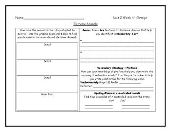 McGraw Hill Wonders Grade 4 Leveled Reader Graphic Organizers - Unit 2 Week 4