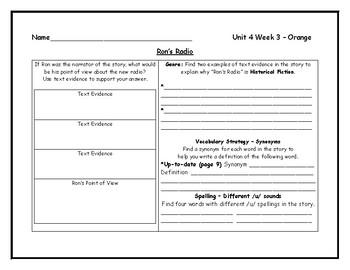 McGraw Hill Wonders Grade 4 Leveled Reader Graphic Organizers - Unit 4 Week 3