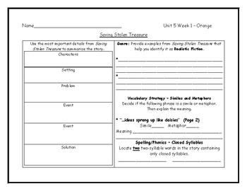 McGraw Hill Wonders Grade 4 Leveled Reader Graphic Organizers - Unit 5 Week 1