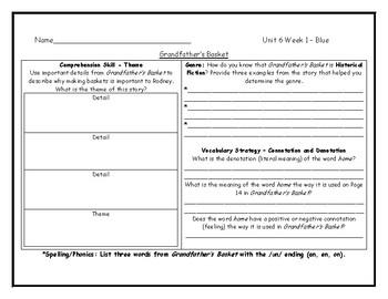 McGraw Hill Wonders Grade 4 Leveled Reader Graphic Organizers - Unit 6 Week 1