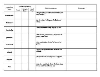 McGraw Hill Wonders Grade 4 Unit 1 Week 1 Vocabulary Inventory