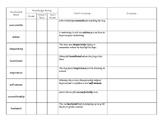 McGraw Hill Wonders Grade 4 Unit 1 Week 2 Vocabulary Inventory