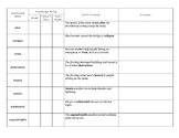 McGraw Hill Wonders Grade 4 Unit 1 Week 3 Vocabulary Inventory