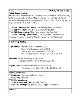 McGraw-Hill Wonders Grade 4 Unit 2 Lesson Plan Bundle Weeks 1-5