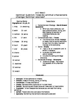 McGraw Hill Wonders Grade 4 Unit 2 Study Guides
