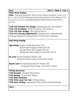 McGraw-Hill Wonders Grade 4 Unit 2 Week 3 Lesson Plans