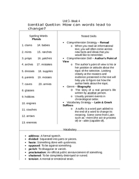 McGraw Hill Wonders Grade 4 Unit 3 Study Guides