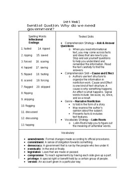 McGraw Hill Wonders Grade 4 Unit 4 Study Guides