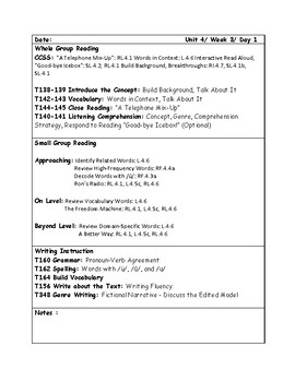 McGraw-Hill Wonders Grade 4 Unit 4 Week 3 Lesson Plans