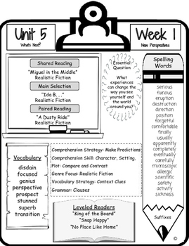 McGraw Hill Wonders Grade 5 Focus Wall At-A-Glance Unit 5