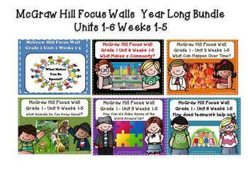 McGraw Hill Wonders Grade 5 Unit 2 Weeks 1-5 Bundle focus wall for display