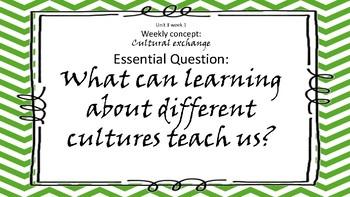 McGraw Hill Wonders Grade 5 Unit 3 Essential Questions Partner talk