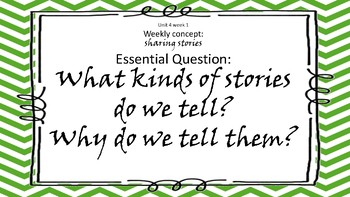 McGraw Hill Wonders Grade 5 Unit 4 Essential Questions journaling communication