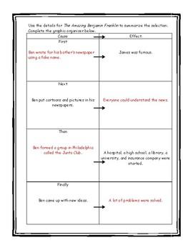 McGraw Hill: Wonders Grade Three Leveled Readers: Unit 1 Week 4