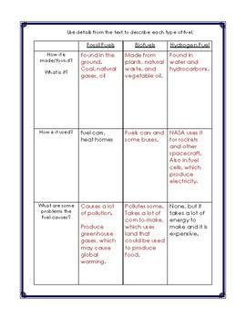 McGraw Hill: Wonders Grade Three Leveled Readers: Unit 5 Week 5