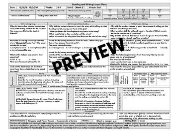 McGraw Hill Wonders Grade2 Unit 2 Week 2 EDITABLE READING-WRITING LESSON PLAN