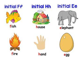 McGraw Hill Wonders Kindergarten Unit 6 Week 3