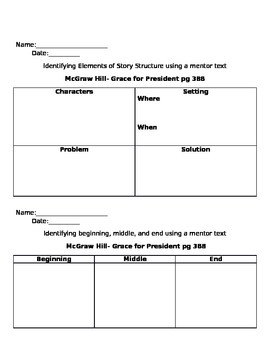 McGraw Hill Wonders: Plot & Story Structure Resource