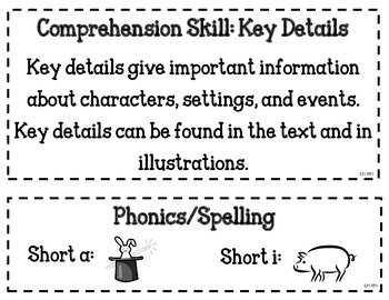 McGraw Hill Wonders Reading 2nd Grade Focus Wall Cards-ALL Units