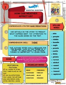 McGraw Hill Wonders Reading 3d Grade FOCUS WALL Unit 6 15 Spelling Words