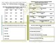 McGraw Hill Wonders Reading 3d Grade Unit 2 Grammar and Sp