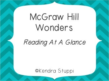 McGraw Hill Wonders -Reading At A Glance -Grade-K Includes Essential Questions