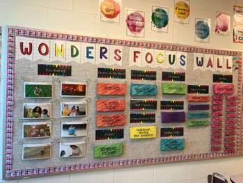 McGraw-Hill Wonders Reading Focus Wall/Board - 4th Grade