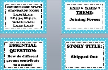 McGraw Hill Wonders Reading Focus Wall Signs: 5th Grade - Unit 6 Weeks 1-5