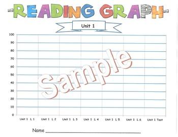 McGraw Hill Wonders Student Reading Data Sheets (Units 1-6)