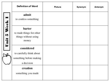 McGraw Hill Wonders Third Grade Unit 5 Vocabulary