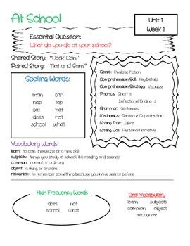 McGraw-Hill Wonders Unit 1 Focus Wall / Parent Info Sheet