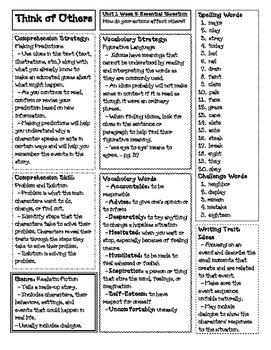 McGraw Hill Wonders Unit 1 Weeks 1-5 Curriculum Maps