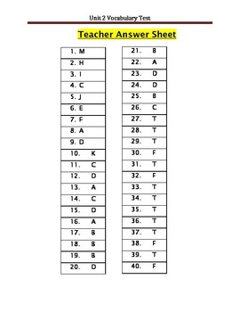 McGraw Hill Wonders Unit 2 Comprehensive Vocabulary Test (grade 4)