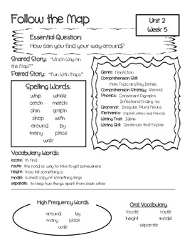 McGraw-Hill Wonders Unit 2 Focus Wall / Parent Info Sheet