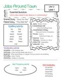 McGraw-Hill Wonders Unit 2 Focus Wall / Parent Info Sheet