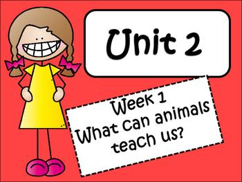 McGraw-Hill Wonders Unit 2 Week 1 (Fourth Grade) Power Point