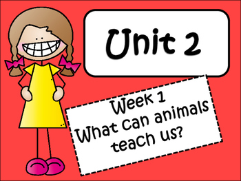 McGraw-Hill Wonders Unit 2 Week 1 (Fourth Grade) Power Point