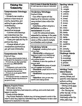 McGraw Hill Wonders Unit 3 Weeks 1-5 Curriculum Maps