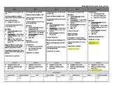 McGraw Hill Wonders Unit 5, Week 3 Reading and Grammar Les