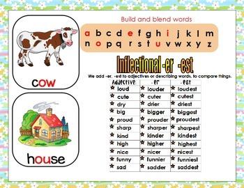 McGraw Hill Wonders Unit 5 Week 4 First Grade