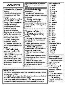 McGraw Hill Wonders Unit 5 Weeks 1-5 Curriculum Maps