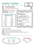 McGraw-Hill Wonders Unit 6 Focus Wall / Parent Info Sheet