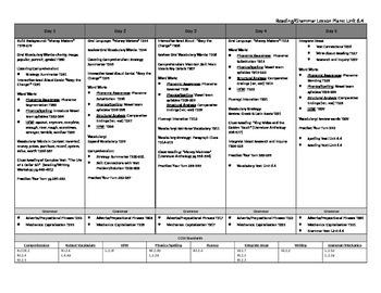 McGraw Hill Wonders Unit 6, Week 4 Reading and Grammar Les