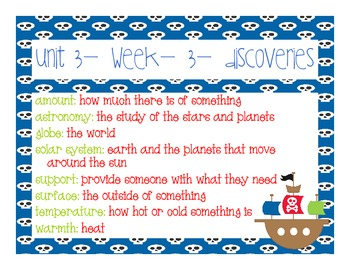 McGraw- Hill: Wonders-- Vocabulary Power Points for Unit 3