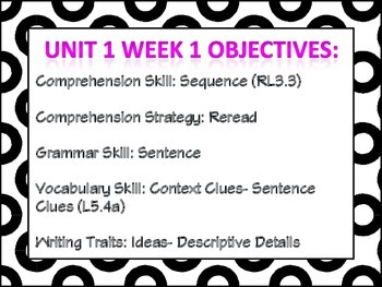 McGraw-Hill Wonders Weekly Objectives Posters