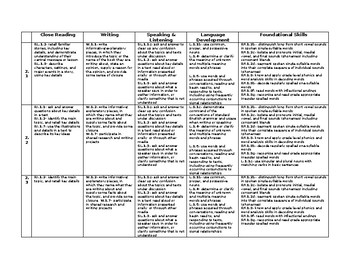 McGraw Hill Wonders Weekly Standards Guide